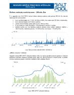 Biokütuse börsiülevaade 2018 a. Mai