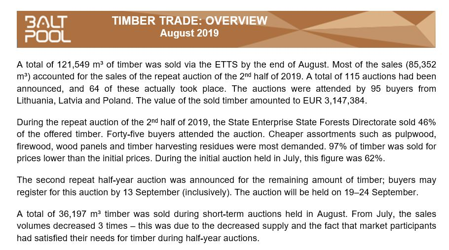 Timber Exchange review – August 2019